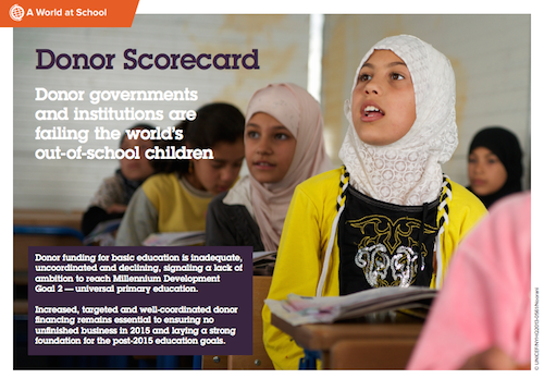 A World at School Donor Scorecard