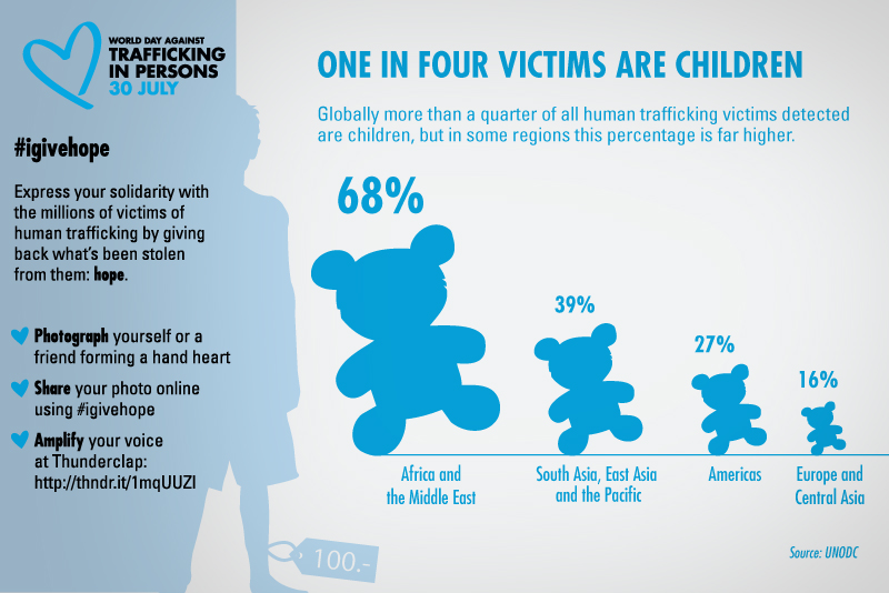 Help to end the suffering of millions of child victims of ...