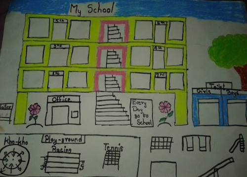Safe schools drawings by children in Indonesia